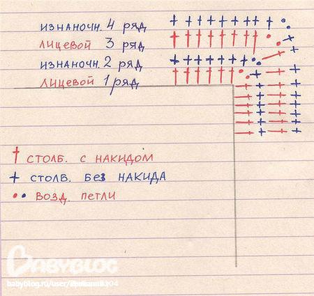 7d8a25e52f0d334c48b3d2633b7bb035 (450x425, 143Kb)