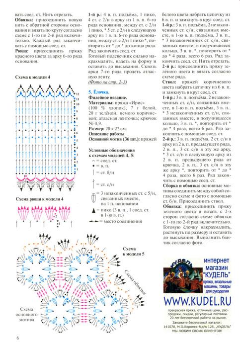 Схема вязания салфетки елочка