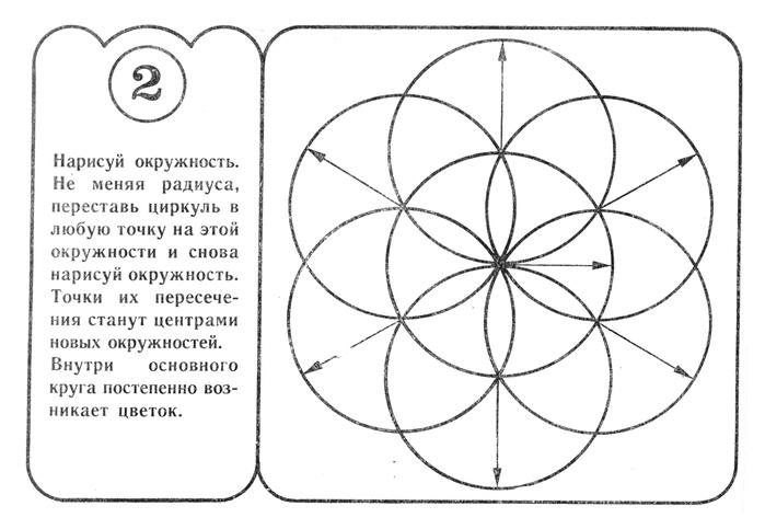 Рисунки циркулем кругами