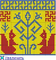 Узоры и символы славянской вышивки.