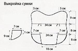 1332067349_seraya_sumka_shema (300x196, 28Kb)