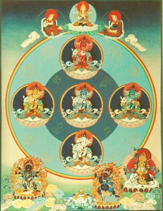Thangka Dhyanibouddhas (540x700, 126Kb)