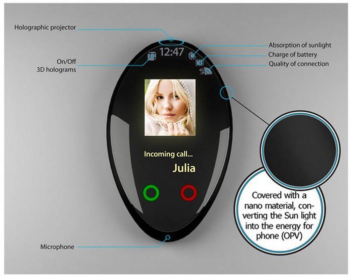 Креативный дизайн телефонов будущего 5 (700x553, 63Kb)