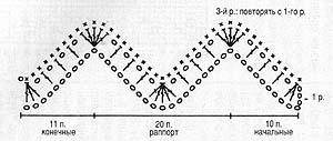4174683_plate_zigzag1 (300x127, 18Kb)