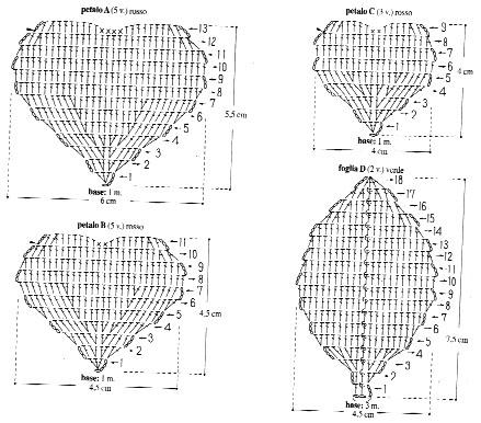 схема лепестка розы (439x386,
