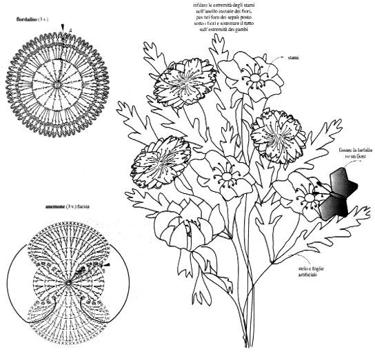 схема гвоздики и сборка