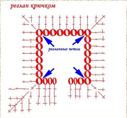 Как вязать реглан крючком/4683827_20120312_120352_1_ (412x382, 40Kb)