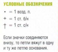 Uslovny`e-oboznacheniya-azhurnogo-zhileta (198x176, 11Kb)