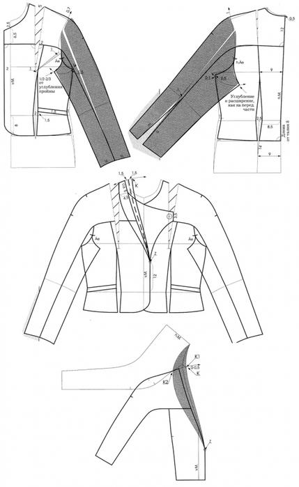 Выкройки рукавов для пиджаков