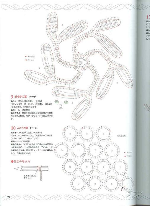 Вязание рисунки мотивы кружево