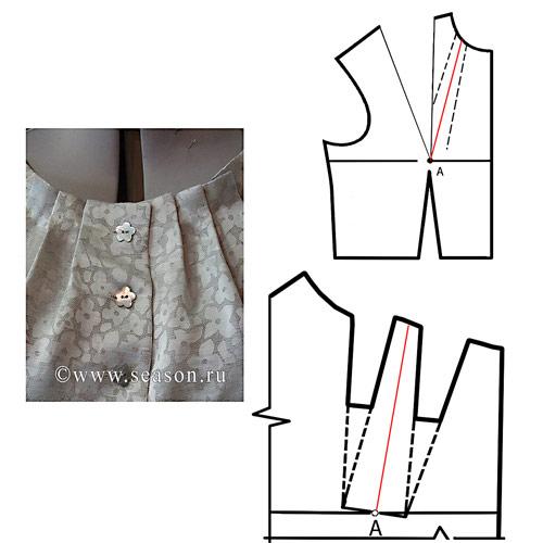 Смоделировать горловину платья