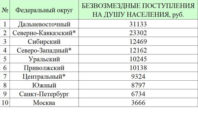 928775_Dotacii2 (640x369, 92Kb)