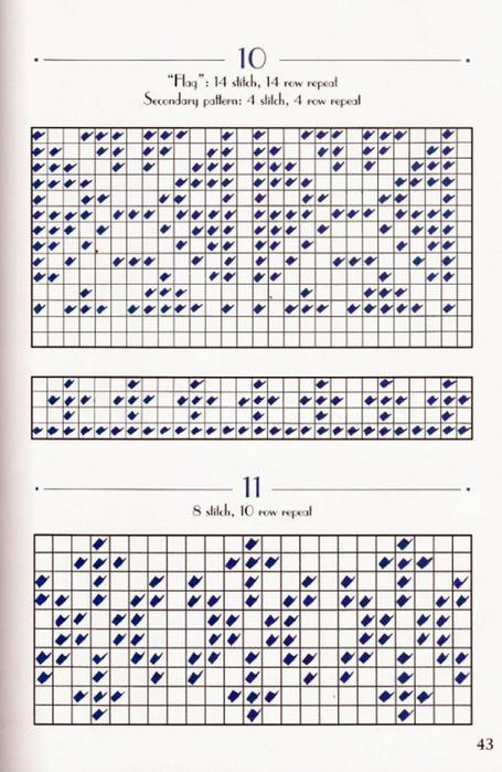 Турецкие узоры для вязания на спицах