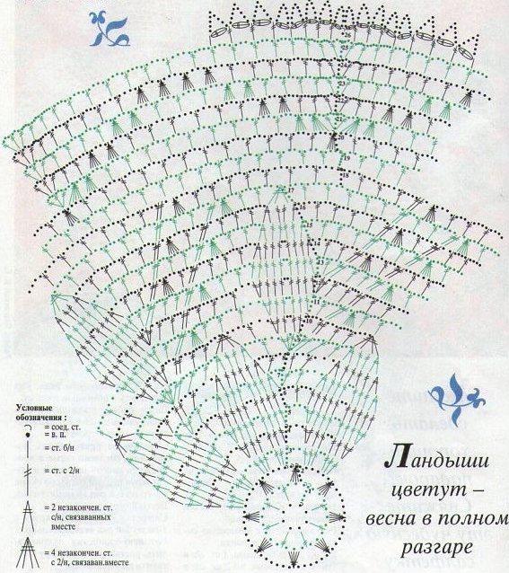 Shema-salfetki-Landyishi (1) (567x638, 133Kb)