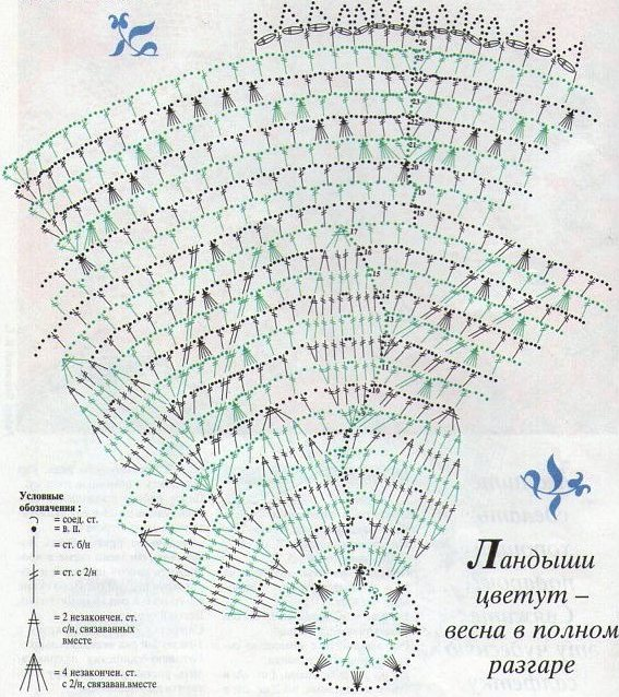 Shema-salfetki-Landyishi (1)