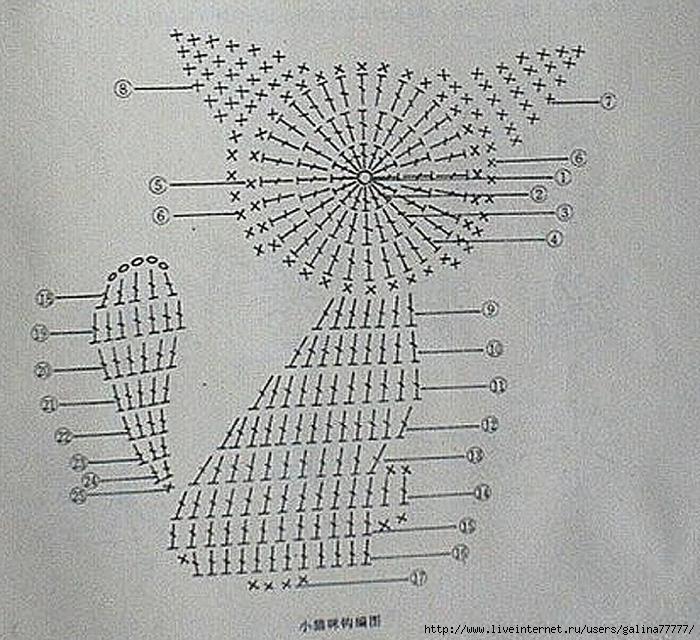 kedimotifi_yapilisi (700x640, 367Kb)