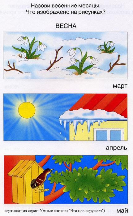 Картинки для детей зимние месяцы в картинках