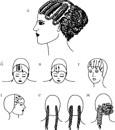 Схемы плетения кос - вечерняя