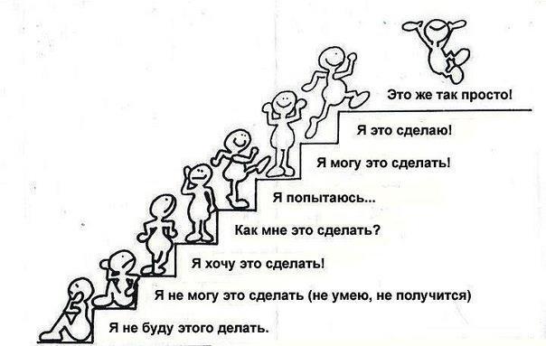 3576575_vera_v_sebya (604x383, 29Kb)