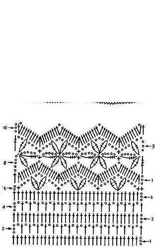 юбочка зигзаг (312x500, 34Kb)