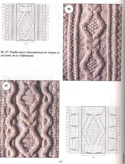 Рубрики: Вязание/узоры спицами