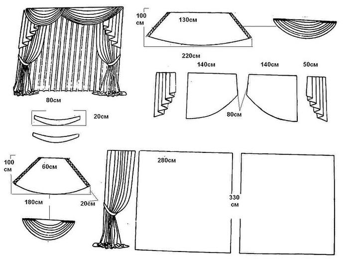 Видео пошив штор и ламбрекенов выкройки бесплатно 4