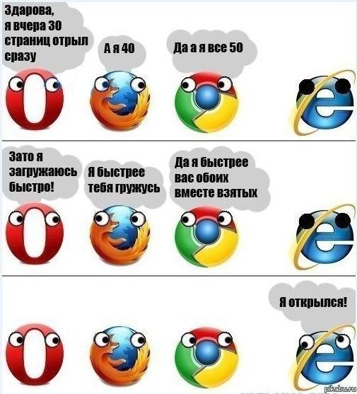 какой браузер лучше/1333781145_2 (505x557, 63Kb)