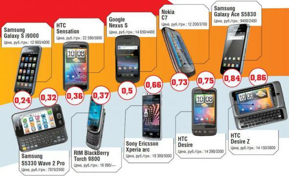излучение мобильных телефонов/3185107_2 (590x362, 45Kb)