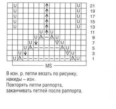 Схемы модульного вязания спицами 727