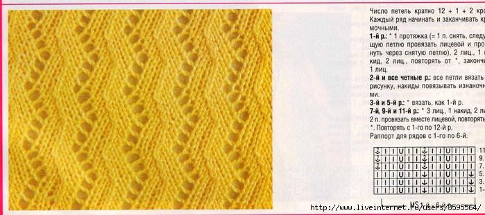 Простой узор для вязания спицами