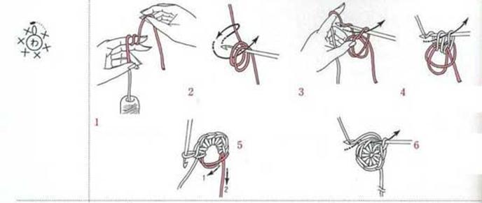 Схема вязания отдельных частей