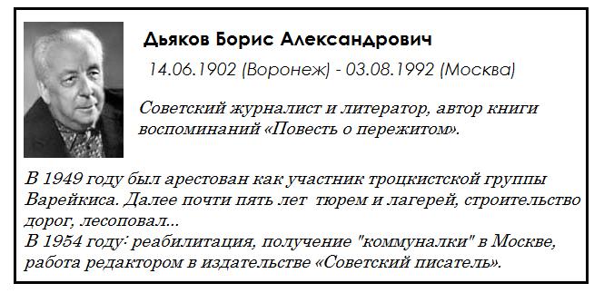 дьяков (665x323, 42Kb)