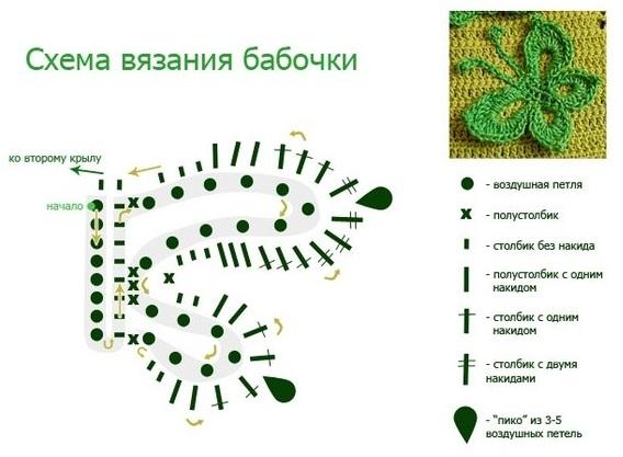 babochki-kruchkom2 (568x417, 67Kb)