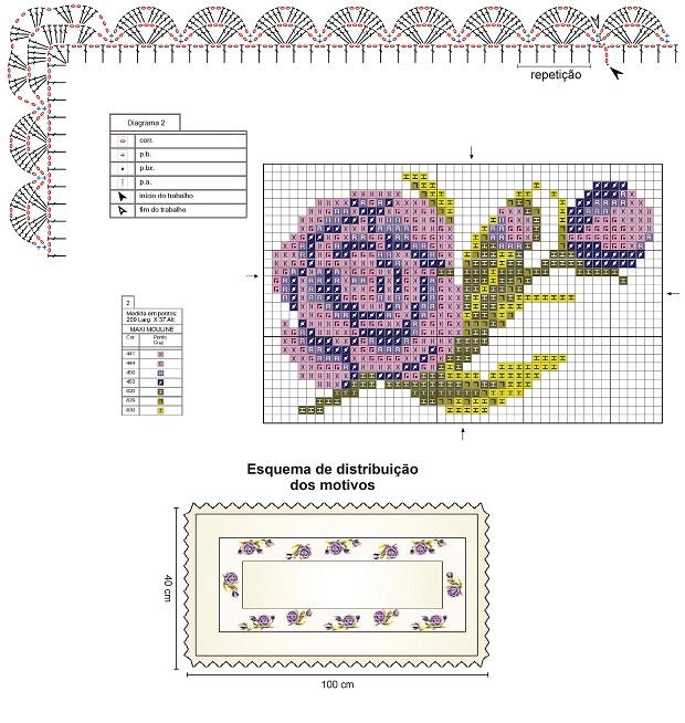 trilhodemesa-floral_grafico1_02-03-12 (620x654, 409Kb)