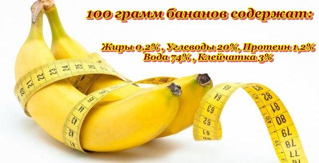 Банановая диета/2719143_5 (640x328, 39Kb)