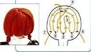 волосы4 (300x173, 37Kb)