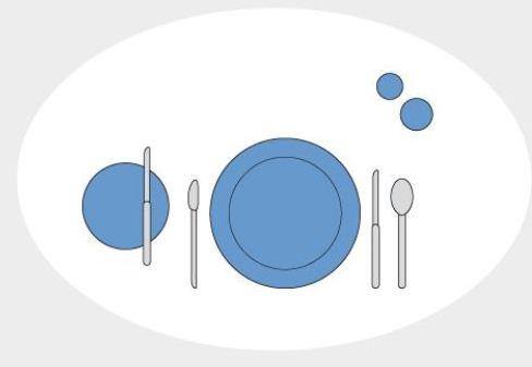 Сервировка стола к обеду (вариант 2). Обед с легким супом сервируют вместе с закуской, мясным блюдом и десертом.