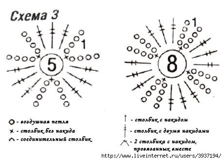3937194_shema3 (460x332, 79Kb)