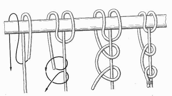 Большинство морских узлов было разработано несколько веков тому назад.  Но среди них встречаются и более современные.