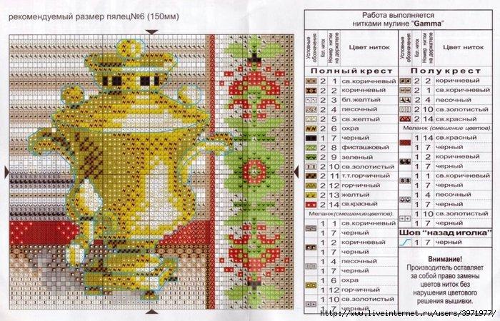 Схема вышивки у самовара