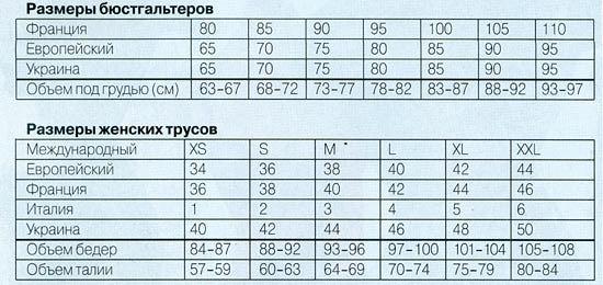 Как Узнать Размер Нижнего Белья