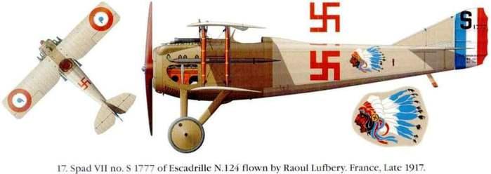 04 СПАД-7 Рауля Лафбери 1917 (700x248, 20Kb)