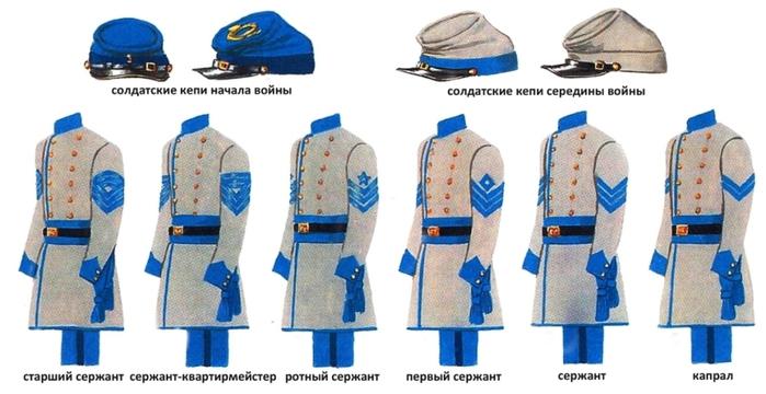Знаки различия сержантского