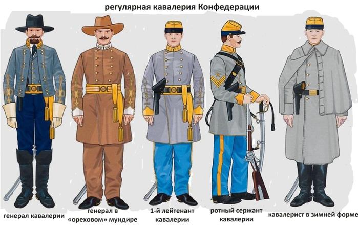 08 регулярная кавалерия юга (700x439, 187Kb)