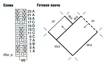 Вязание пончо из двух прямоугольников 52