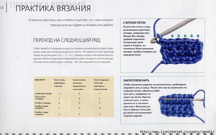 Все сайты о вязании крючком для детей