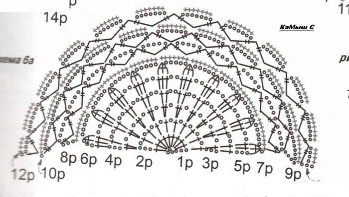 Вязание крючком крылышки для платья