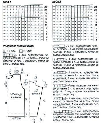 vyazanie_sviterov_kosami-2 (350x427, 102Kb)