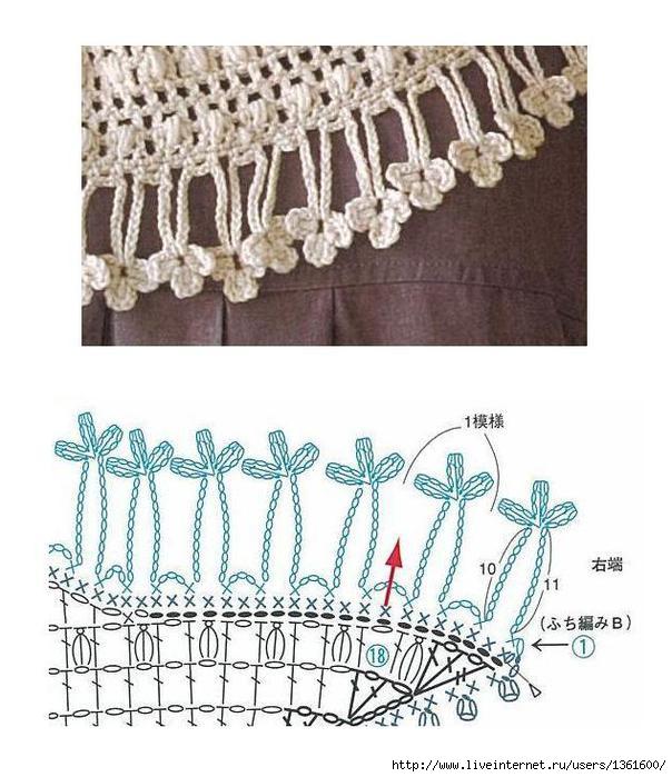 Подборка вязаной бахромы