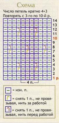 52-3 (201x414, 37Kb)